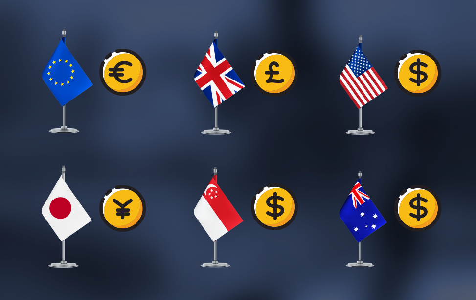 Acniti accepted currencies