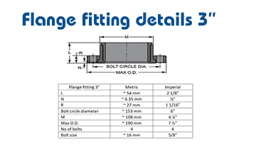 Flange fittings details 3