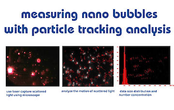 measuring nanobubbles with particle tracking analysis
